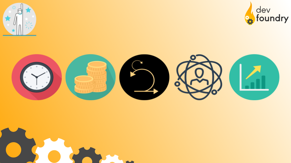 praca zdalna dev foundry blog programowanie java spring kursy